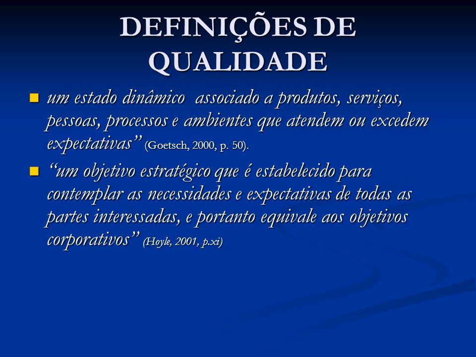 GESTÃO DA QUALIDADE Os pilares da gestão da qualidade são a orientação por objetivos e a orientação pelo cliente.