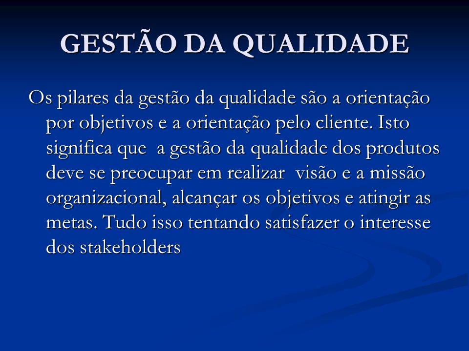 GESTÃO DA QUALIDADE Os pilares da gestão da qualidade são a orientação por objetivos e a orientação pelo cliente. Isto significa que a gestão da quali