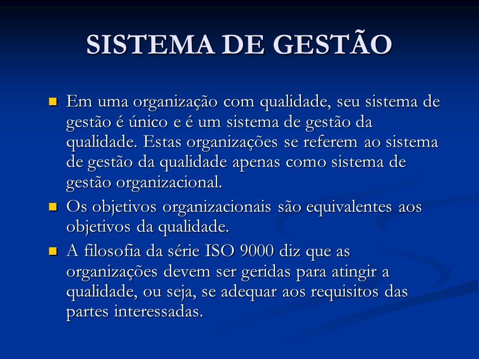 IMPLEMENTAÇAÕ DE SISTEMAS DE GESTÃO 1.