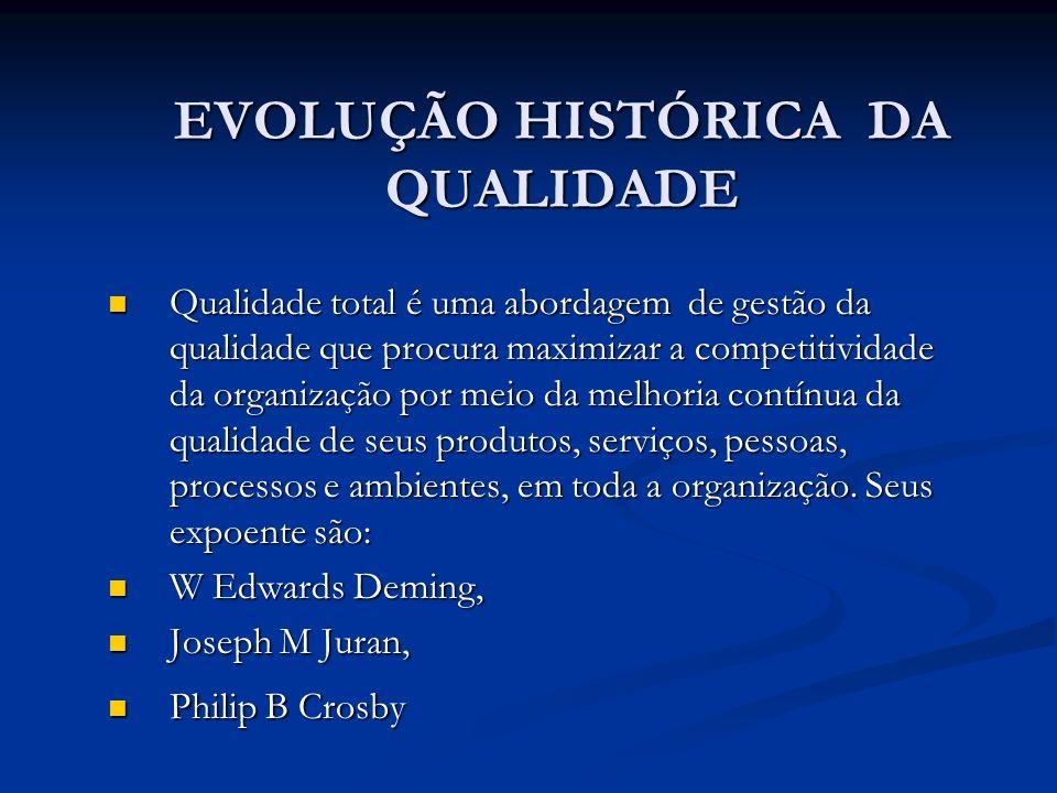 EVOLUÇÃO HISTÓRICA DA QUALIDADE Qualidade total é uma abordagem de gestão da qualidade que procura maximizar a competitividade da organização por meio