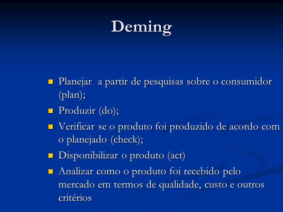 Deming Criar consistência de propósito na direção da melhoria contínua de produtos e serviços para se tornar competitivo, se manter no mercado e gerar empregos; Criar consistência de propósito na direção da melhoria contínua de produtos e serviços para se tornar competitivo, se manter no mercado e gerar empregos; Parar de depender na inspeção para atingir a qualidade.