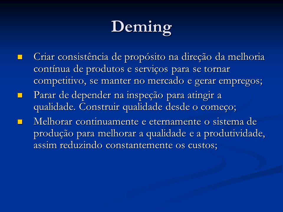Deming Criar consistência de propósito na direção da melhoria contínua de produtos e serviços para se tornar competitivo, se manter no mercado e gerar