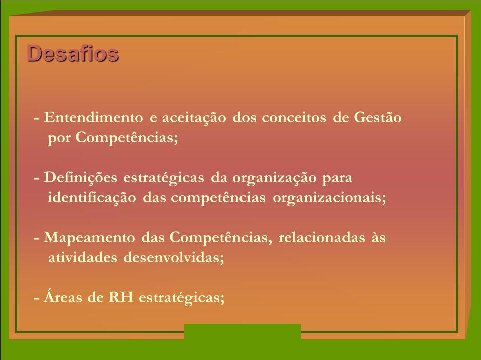 Desafios - Entendimento e aceitação dos conceitos de Gestão por Competências; - Definições estratégicas da organização para identificação das competên