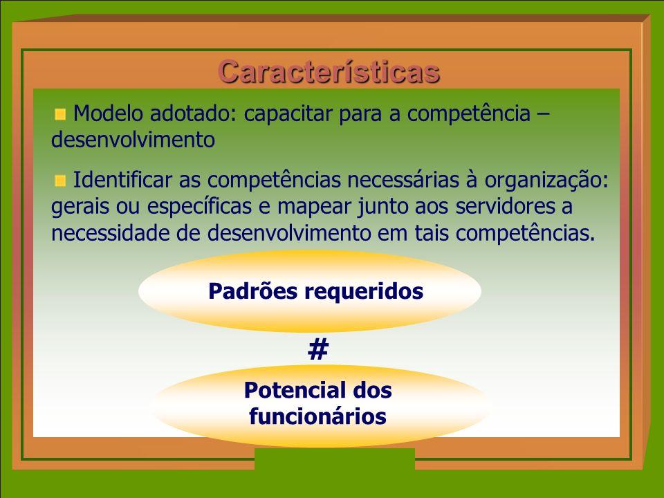 Modelo adotado: capacitar para a competência – desenvolvimento Identificar as competências necessárias à organização: gerais ou específicas e mapear j