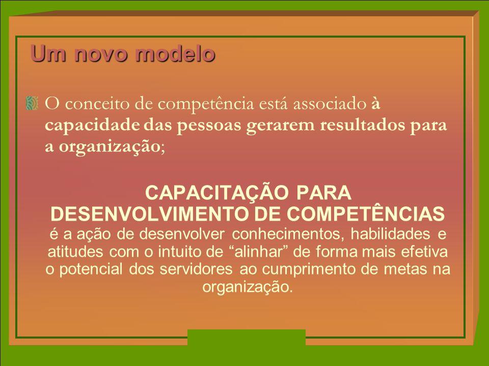Um novo modelo O conceito de competência está associado à capacidade das pessoas gerarem resultados para a organização; CAPACITAÇÃO PARA DESENVOLVIMEN