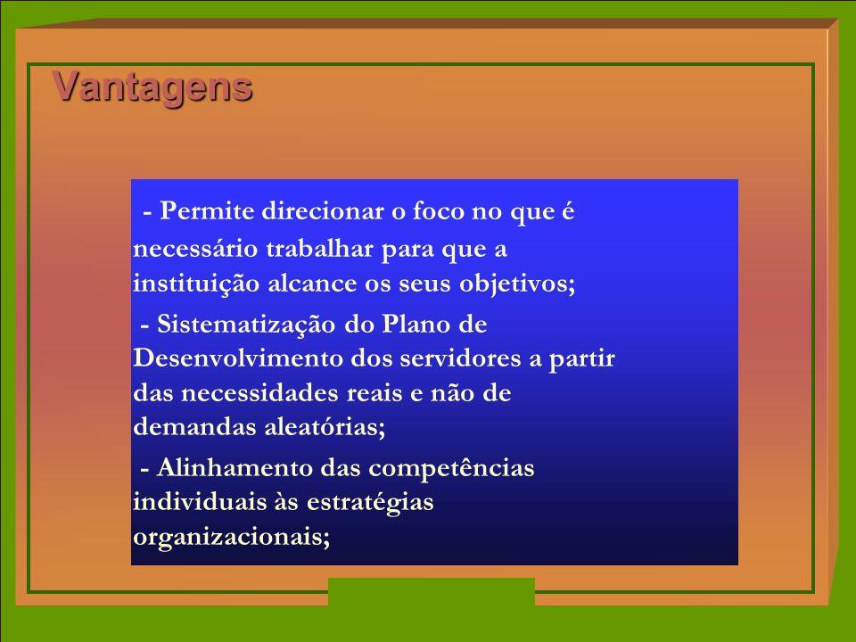 Vantagens - Permite direcionar o foco no que é necessário trabalhar para que a instituição alcance os seus objetivos; - Sistematização do Plano de Des