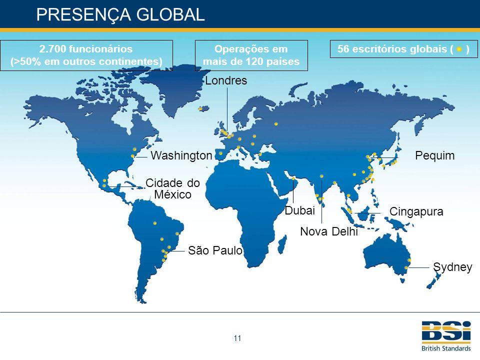 11 PRESENÇA GLOBAL Londres Cingapura Washington Pequim Nova Delhi Cidade do México São Paulo Sydney 2.700 funcionários (>50% em outros continentes) Operações em mais de 120 países 56 escritórios globais ( ) Dubai
