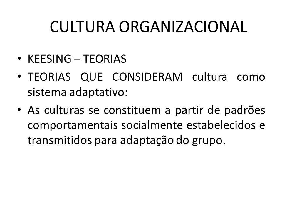 CULTURA ORGANIZACIONAL KEESING – TEORIAS TEORIAS QUE CONSIDERAM cultura como sistema adaptativo: As culturas se constituem a partir de padrões comport