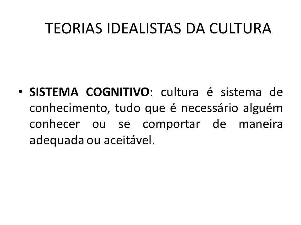 TEORIAS IDEALISTAS DA CULTURA SISTEMA COGNITIVO: cultura é sistema de conhecimento, tudo que é necessário alguém conhecer ou se comportar de maneira a