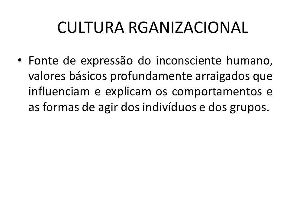 CULTURA RGANIZACIONAL Fonte de expressão do inconsciente humano, valores básicos profundamente arraigados que influenciam e explicam os comportamentos