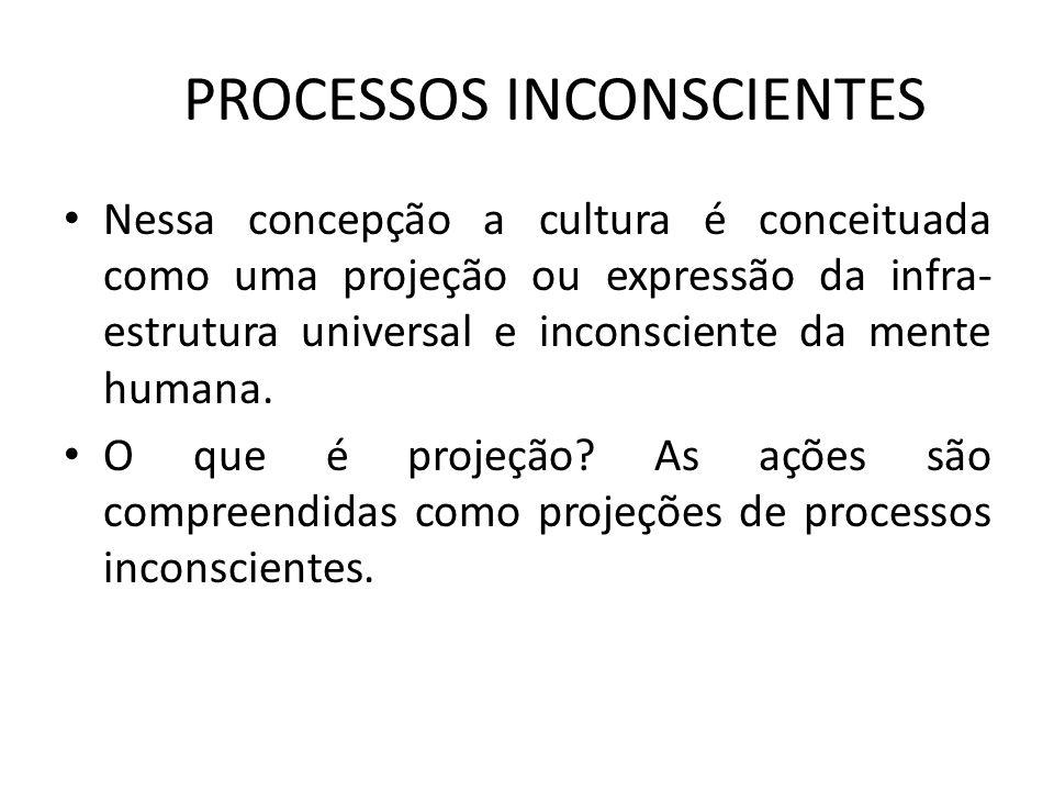 PROCESSOS INCONSCIENTES Nessa concepção a cultura é conceituada como uma projeção ou expressão da infra- estrutura universal e inconsciente da mente h