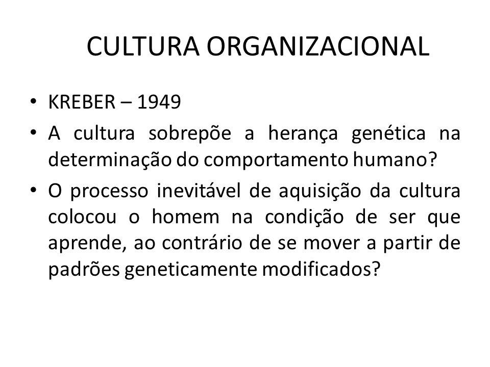 CULTURA ORGANIZACIONAL KREBER – 1949 A cultura sobrepõe a herança genética na determinação do comportamento humano? O processo inevitável de aquisição