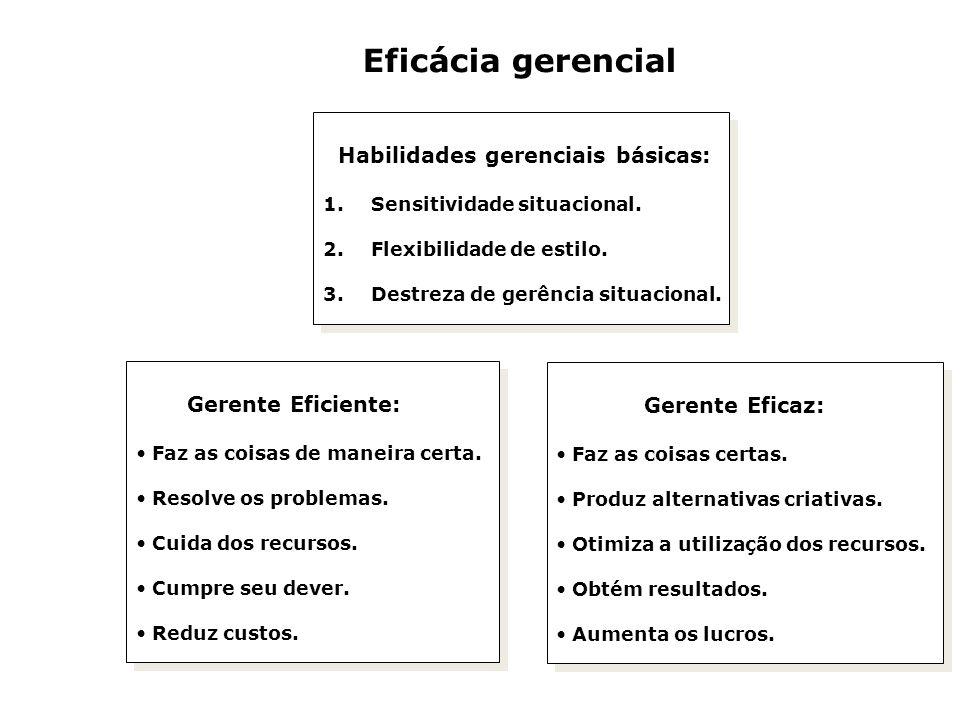 Habilidades gerenciais básicas: 1.Sensitividade situacional. 2.Flexibilidade de estilo. 3.Destreza de gerência situacional. Habilidades gerenciais bás