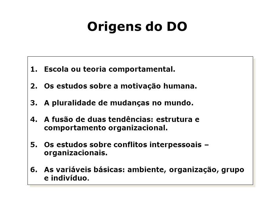 Sistemas mecânicos e sistemas orgânicos Ênfase nos cargos e nos indivíduos que os ocupam.