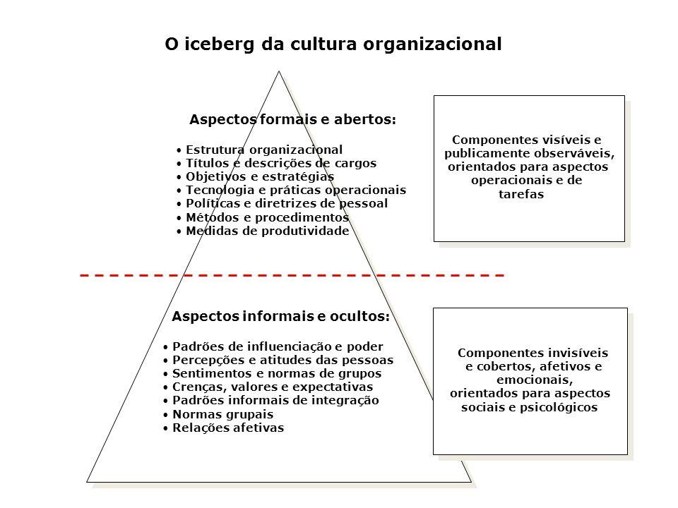 10 MANDAMENTOS DA GESTÃO DA MUDANÇA 1.Analise a organização e sua necessidade de mudança.