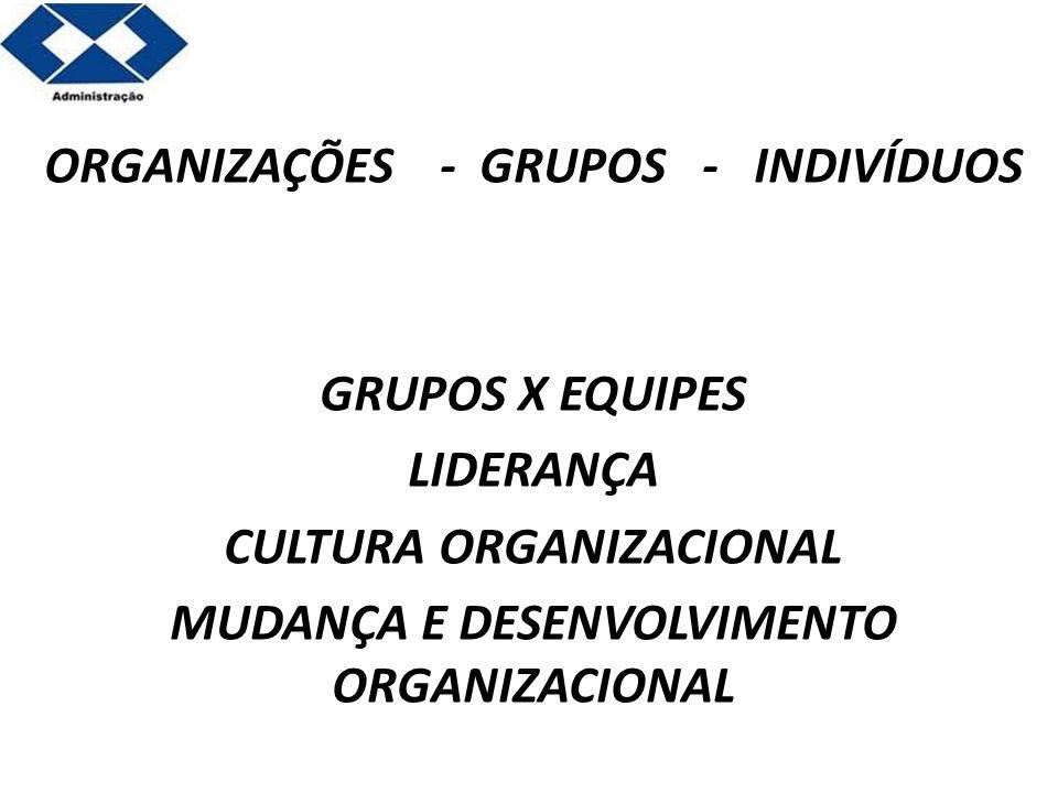 ORGANIZAÇÕES - GRUPOS - INDIVÍDUOS GRUPOS X EQUIPES LIDERANÇA CULTURA ORGANIZACIONAL MUDANÇA E DESENVOLVIMENTO ORGANIZACIONAL