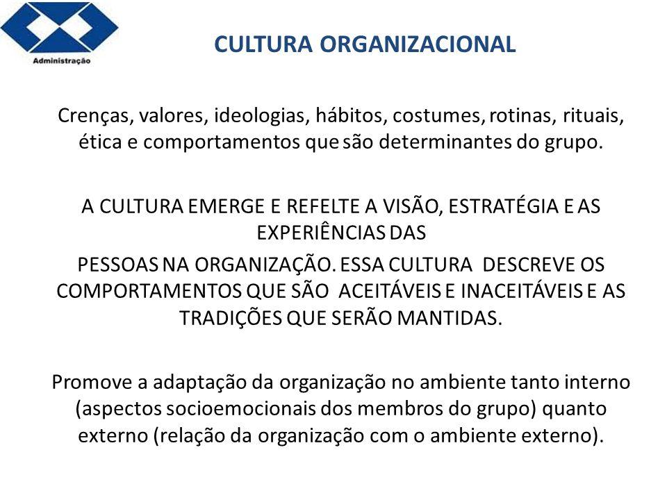 Crenças, valores, ideologias, hábitos, costumes, rotinas, rituais, ética e comportamentos que são determinantes do grupo. A CULTURA EMERGE E REFELTE A