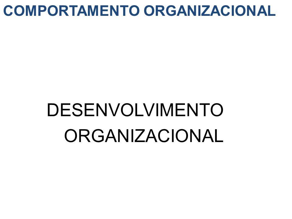 COMPORTAMENTO ORGANIZACIONAL DESENVOLVIMENTO ORGANIZACIONAL