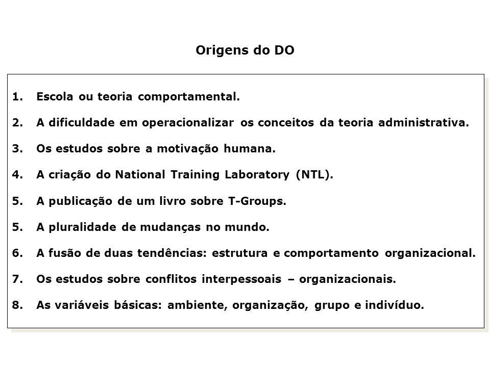 Origens do DO 1.Escola ou teoria comportamental. 2.A dificuldade em operacionalizar os conceitos da teoria administrativa. 3.Os estudos sobre a motiva