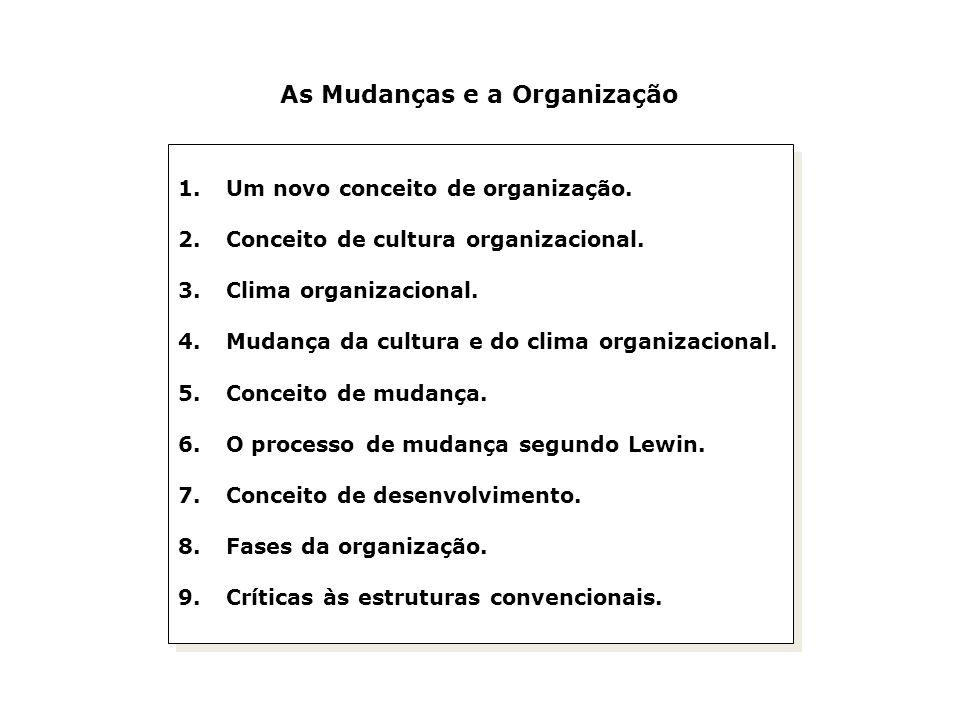 As Mudanças e a Organização 1.Um novo conceito de organização. 2.Conceito de cultura organizacional. 3.Clima organizacional. 4.Mudança da cultura e do