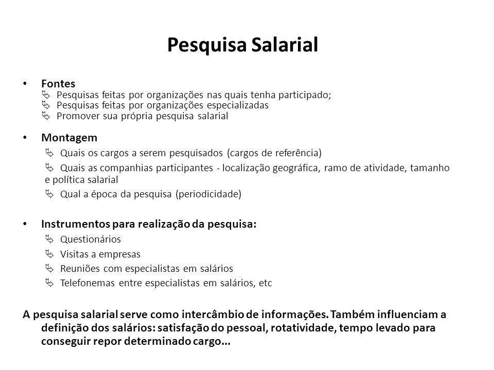Estrutura de Cargos e Salários Os cargos têm valorações diferenciadas, conforme: Requisitos exigidos para contratação, Grau de complexidade e dificuld