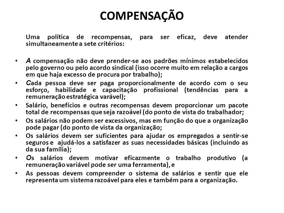 Sistemas de Remuneração A) Planos Individuais: Salário pelo tempo trabalhado Incentivo por tempo de casa Incentivo por mérito Prêmio de produção Remun