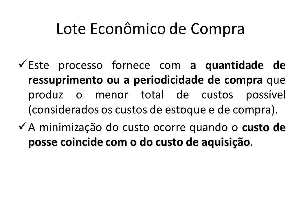Lote Econômico de Compra Este processo fornece com a quantidade de ressuprimento ou a periodicidade de compra que produz o menor total de custos possí