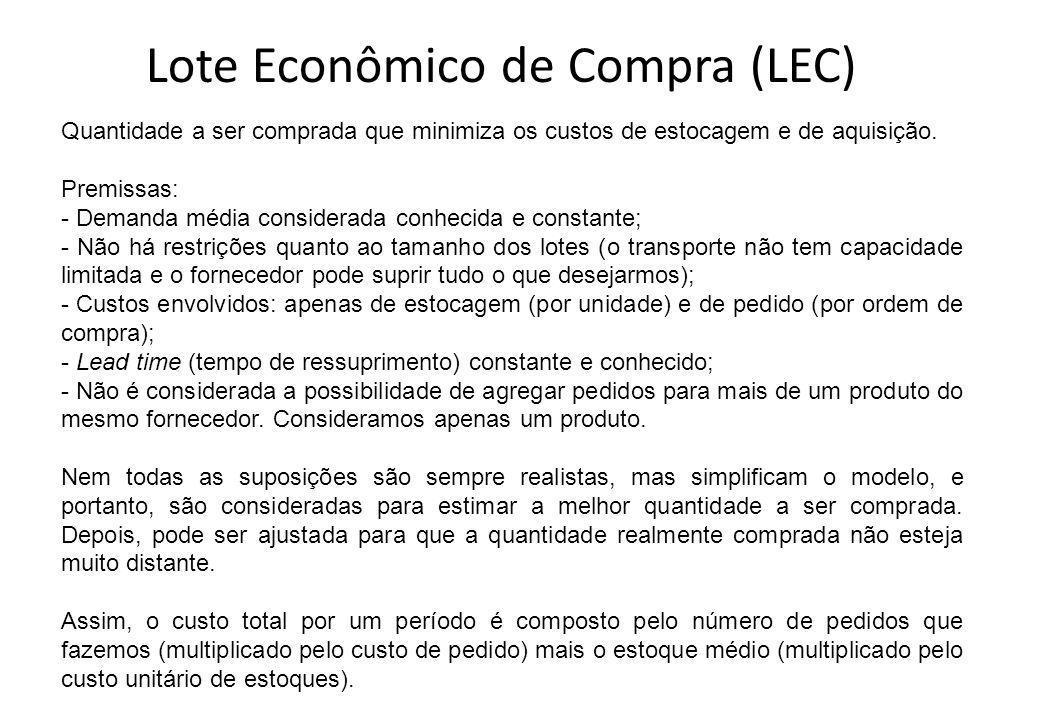 Lote Econômico de Compra (LEC) Quantidade a ser comprada que minimiza os custos de estocagem e de aquisição. Premissas: - Demanda média considerada co