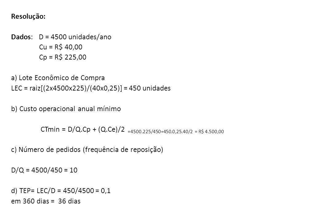 Resolução: Dados: D = 4500 unidades/ano Cu = R$ 40,00 Cp = R$ 225,00 a) Lote Econômico de Compra LEC = raiz[(2x4500x225)/(40x0,25)] = 450 unidades b)