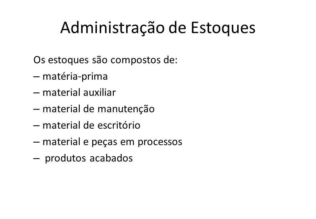Administração de Estoques Os estoques são compostos de: – matéria-prima – material auxiliar – material de manutenção – material de escritório – materi