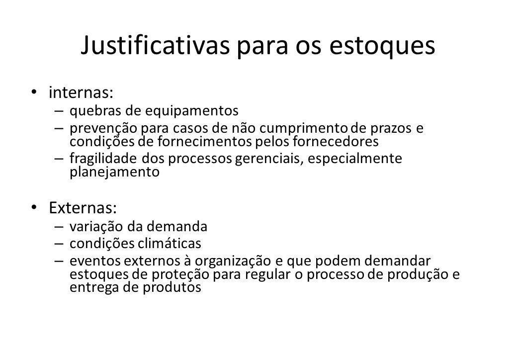 Justificativas para os estoques internas: – quebras de equipamentos – prevenção para casos de não cumprimento de prazos e condições de fornecimentos p