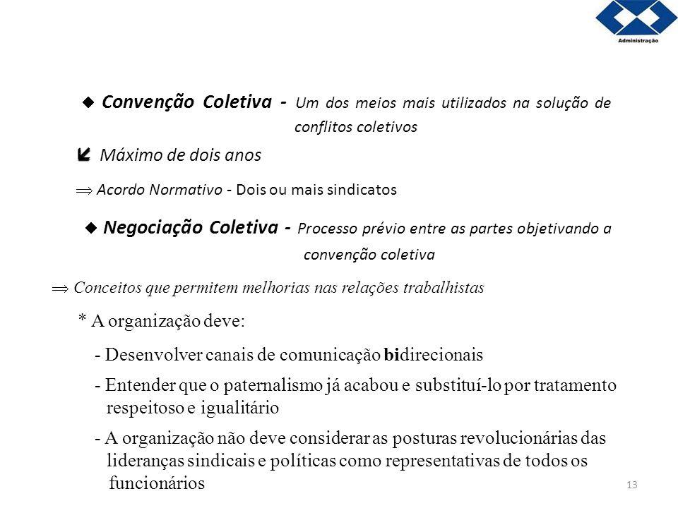 13 Convenção Coletiva - Um dos meios mais utilizados na solução de conflitos coletivos Máximo de dois anos Acordo Normativo - Dois ou mais sindicatos
