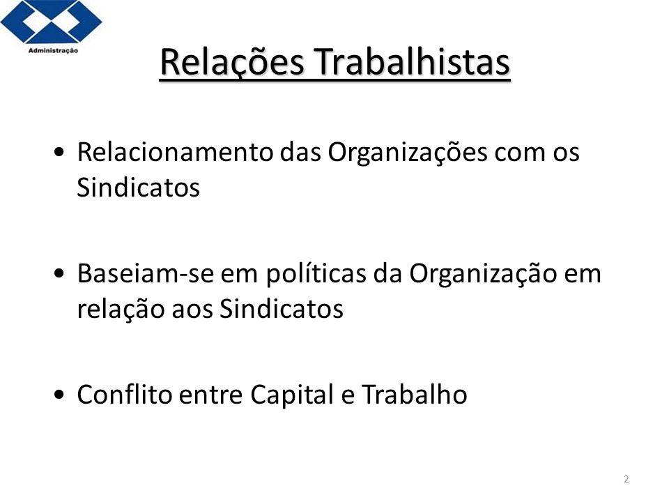 2 Relações Trabalhistas Relacionamento das Organizações com os Sindicatos Baseiam-se em políticas da Organização em relação aos Sindicatos Conflito en