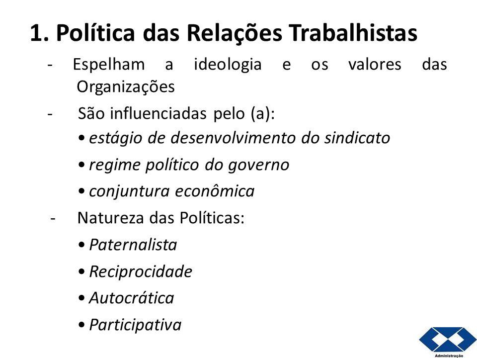 3 1. Política das Relações Trabalhistas - Espelham a ideologia e os valores das Organizações - São influenciadas pelo (a): estágio de desenvolvimento
