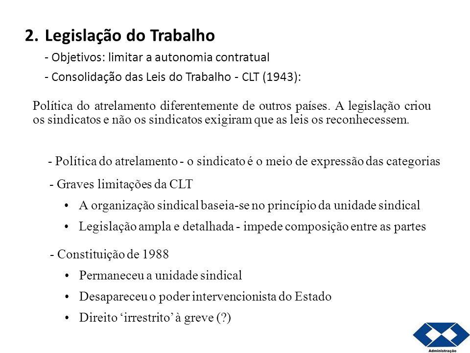 4 2.Legislação do Trabalho - Objetivos: limitar a autonomia contratual - Consolidação das Leis do Trabalho - CLT (1943): Política do atrelamento difer