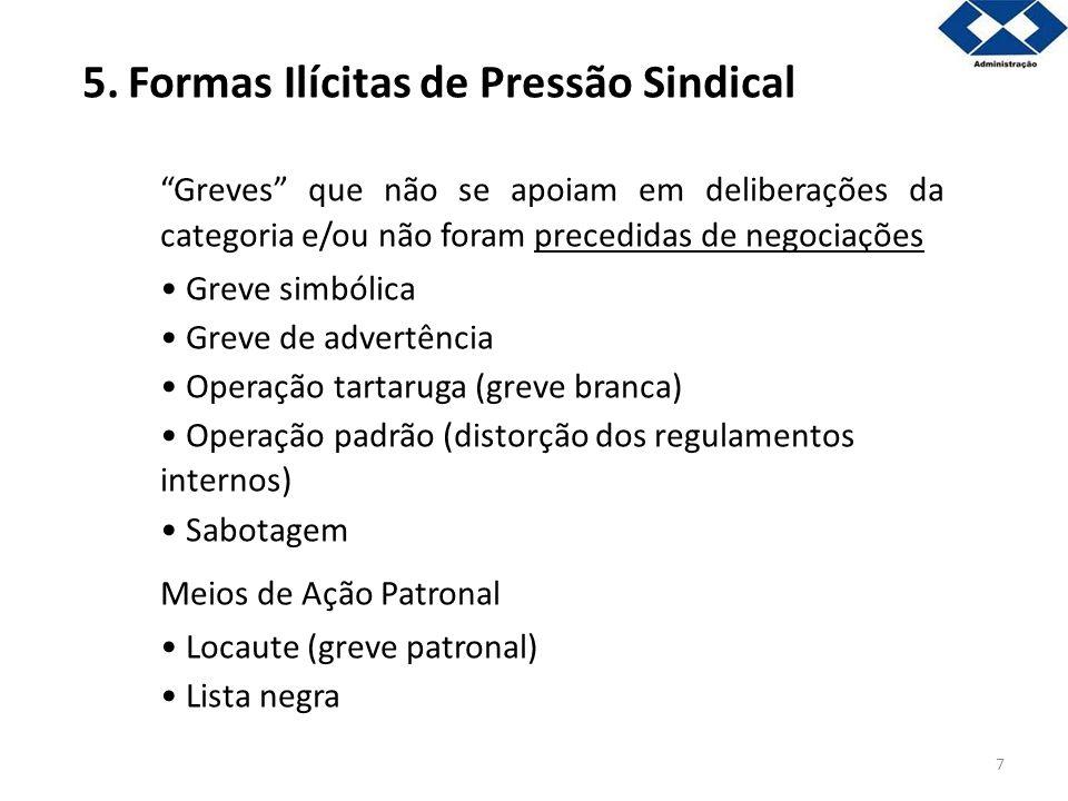 7 5.Formas Ilícitas de Pressão Sindical Greves que não se apoiam em deliberações da categoria e/ou não foram precedidas de negociações Greve simbólica