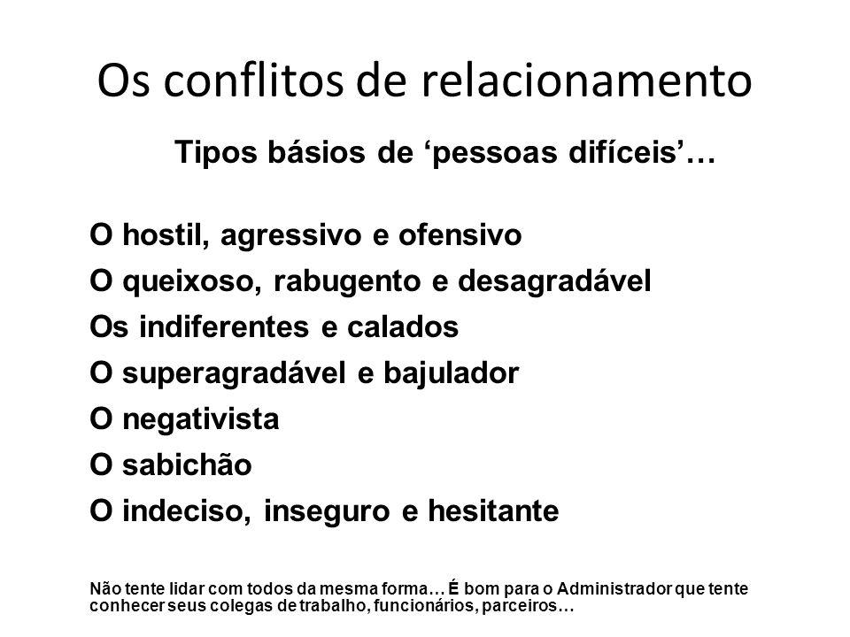 Conseqüências da supressão dos conflitos Sabotagem - Aberta ou mascarada.