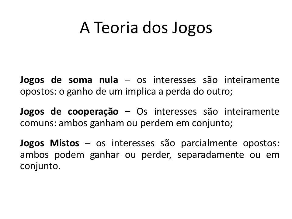 A Teoria dos Jogos Jogos de soma nula – os interesses são inteiramente opostos: o ganho de um implica a perda do outro; Jogos de cooperação – Os inter