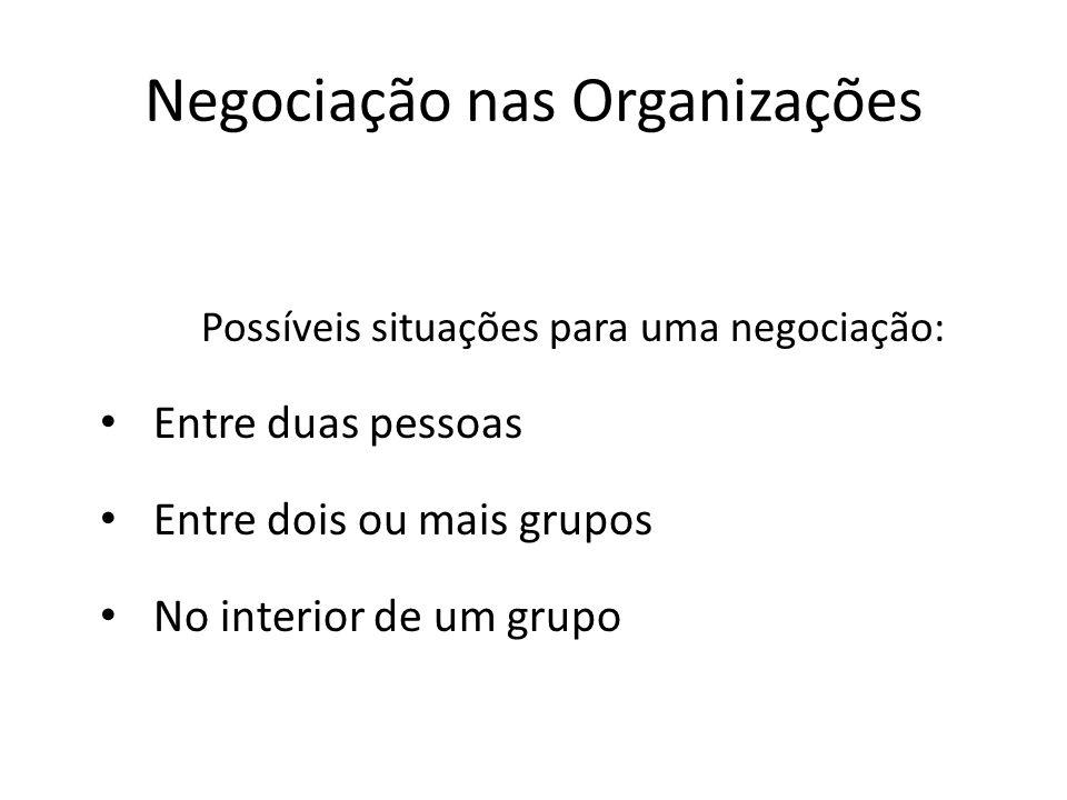 Negociação nas Organizações Possíveis situações para uma negociação: Entre duas pessoas Entre dois ou mais grupos No interior de um grupo