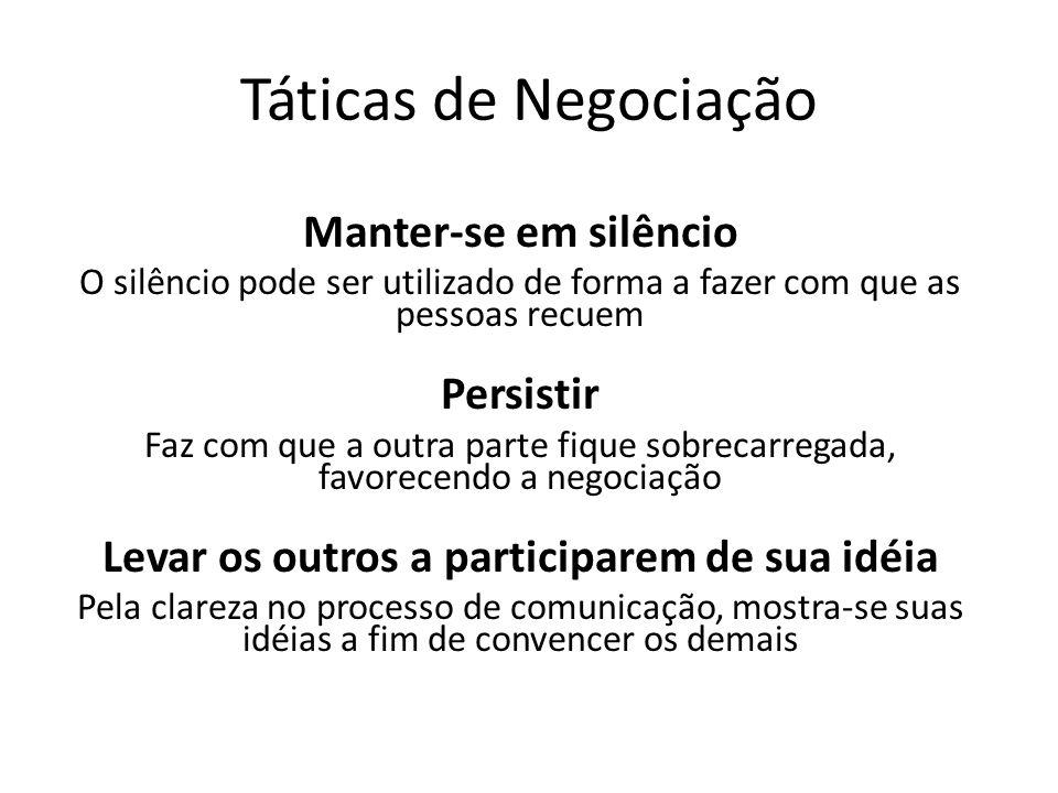 Táticas de Negociação Manter-se em silêncio O silêncio pode ser utilizado de forma a fazer com que as pessoas recuem Persistir Faz com que a outra par