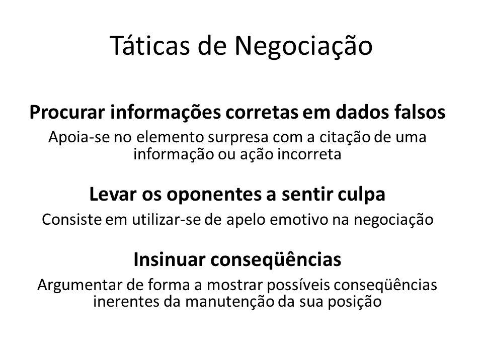 Táticas de Negociação Procurar informações corretas em dados falsos Apoia-se no elemento surpresa com a citação de uma informação ou ação incorreta Le
