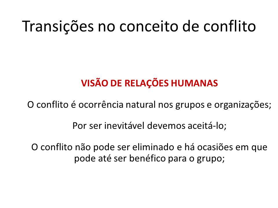 Transições no conceito de conflito VISÃO DE RELAÇÕES HUMANAS O conflito é ocorrência natural nos grupos e organizações; Por ser inevitável devemos ace