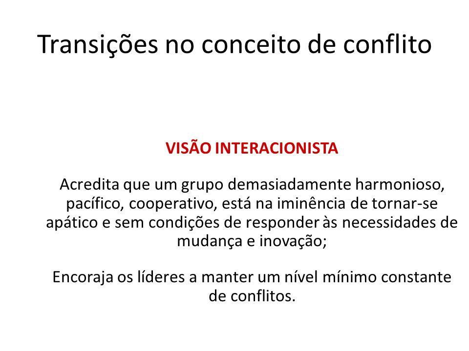 Transições no conceito de conflito VISÃO INTERACIONISTA Acredita que um grupo demasiadamente harmonioso, pacífico, cooperativo, está na iminência de t