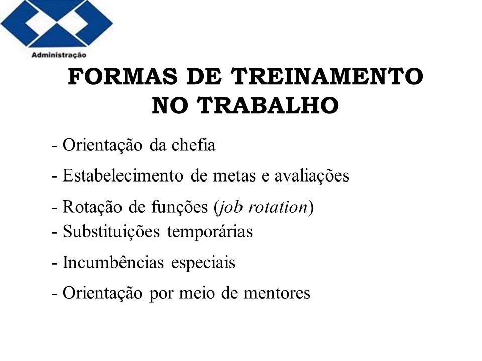 Parte 2 FORMAS DE TREINAMENTO NO TRABALHO - Orientação da chefia - Estabelecimento de metas e avaliações - Rotação de funções (job rotation) - Substit