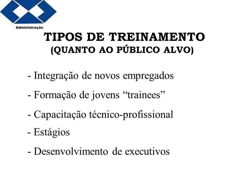 Parte 2 TIPOS DE TREINAMENTO (QUANTO AO PÚBLICO ALVO) - Integração de novos empregados - Formação de jovens trainees - Capacitação técnico-profissiona