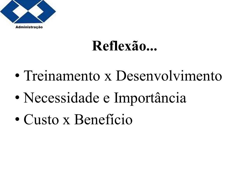 Parte 2 Reflexão... Treinamento x Desenvolvimento Necessidade e Importância Custo x Benefício