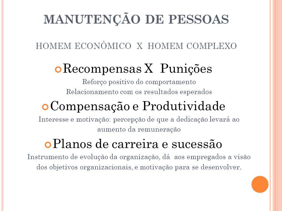 QUESTÕES PARA DISCUSSÃO 1- Defina remuneração estratégica, e a diferencie do sistema fixo de remuneração.