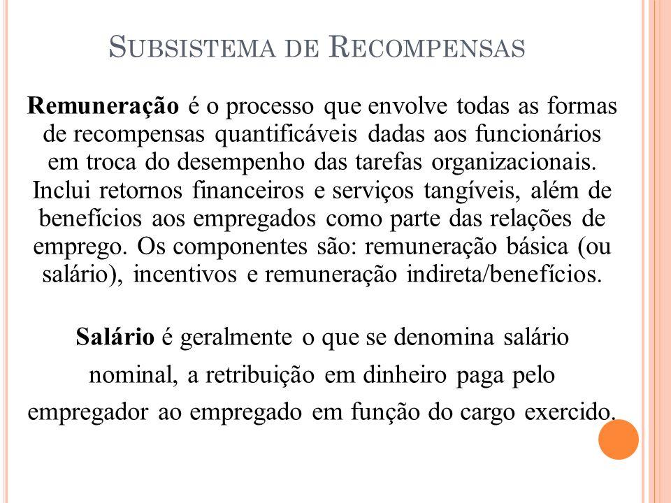 S UBSISTEMA DE R ECOMPENSAS Remuneração é o processo que envolve todas as formas de recompensas quantificáveis dadas aos funcionários em troca do desempenho das tarefas organizacionais.