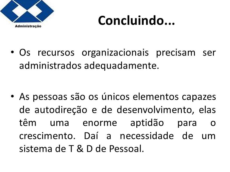 Parte 2 Concluindo... Os recursos organizacionais precisam ser administrados adequadamente. As pessoas são os únicos elementos capazes de autodireção