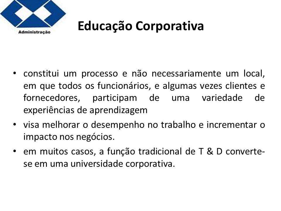Parte 2 Educação Corporativa constitui um processo e não necessariamente um local, em que todos os funcionários, e algumas vezes clientes e fornecedor